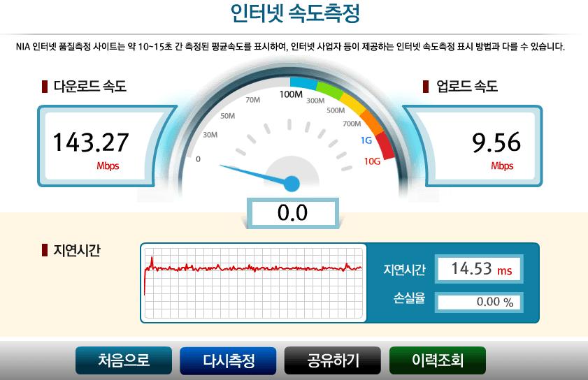 인터넷 측정