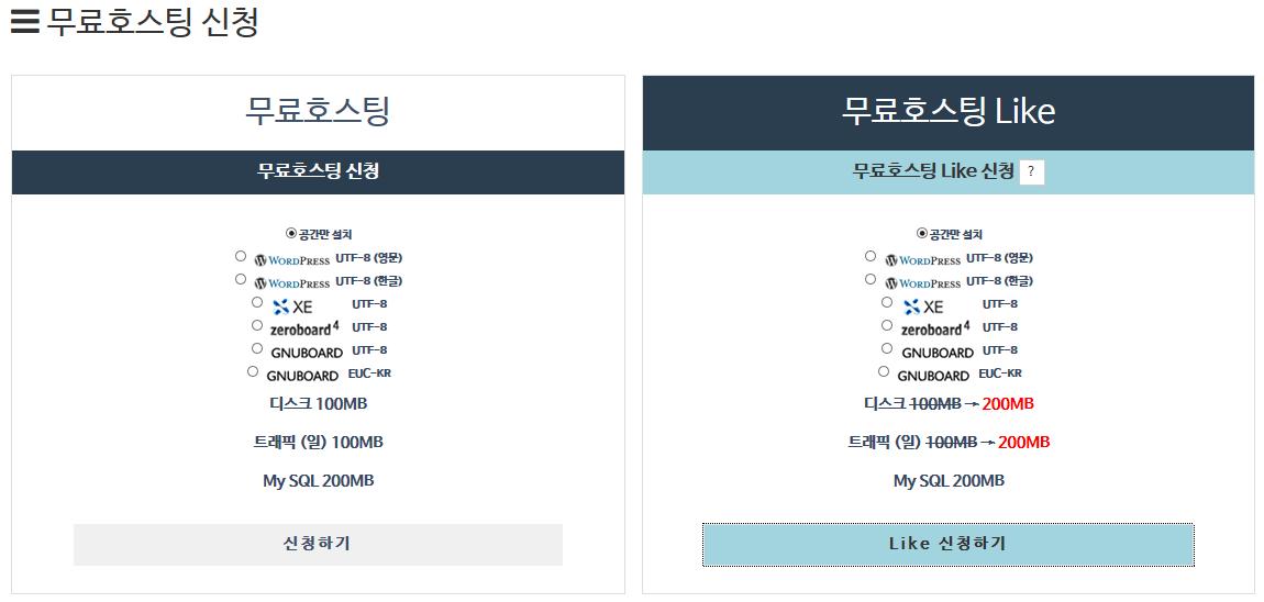 서버 상세내역