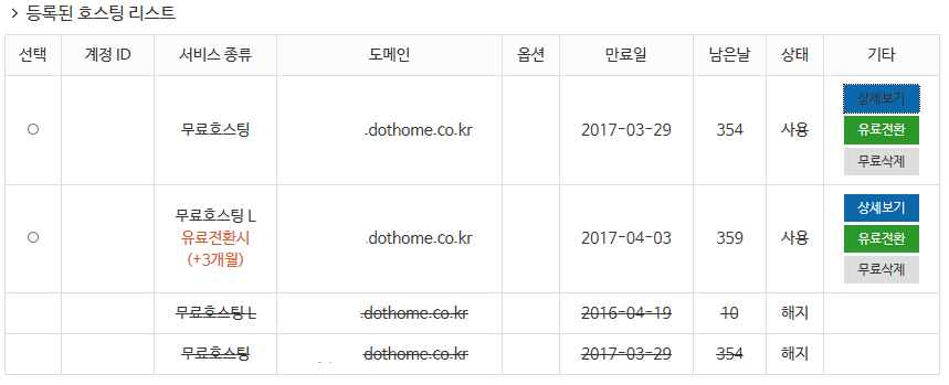 닷홈 무료 호스팅